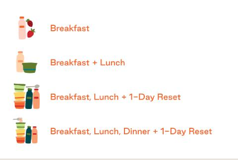 Choose which meal times we'll cover: Breakfast, Lunch, Dinner, and the 1-Day Reset